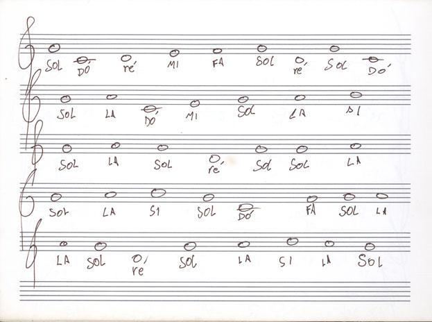 Jacareí tem 50 vagas para aulas de música