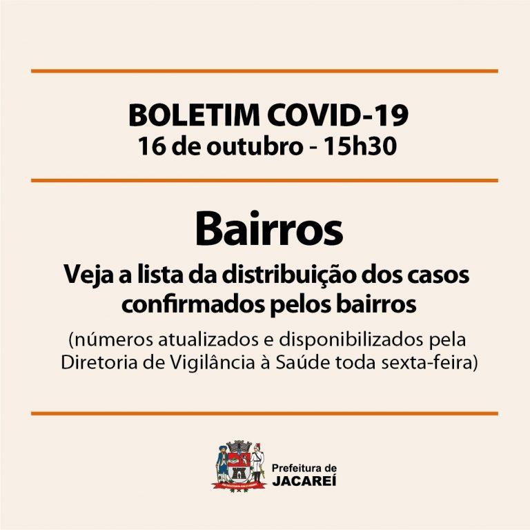 Jacareí divulga lista do bairros mais afetados pelo Coronavírus